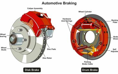 When to Change Brake Shoes to Save a Bundle on Repair