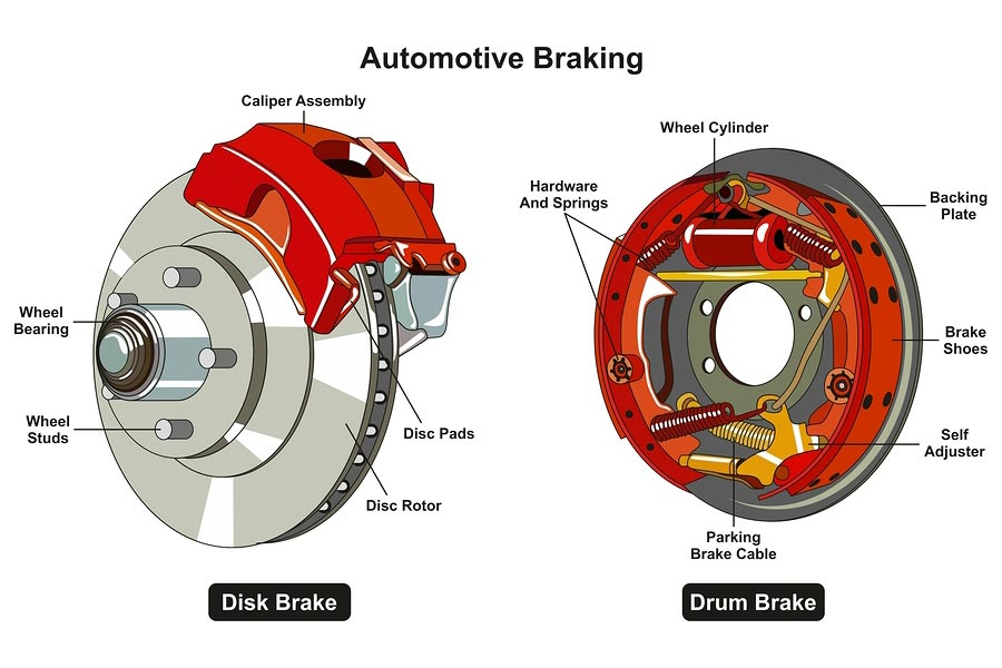 When to Replace Brake Shoes on an Older Car or Truck